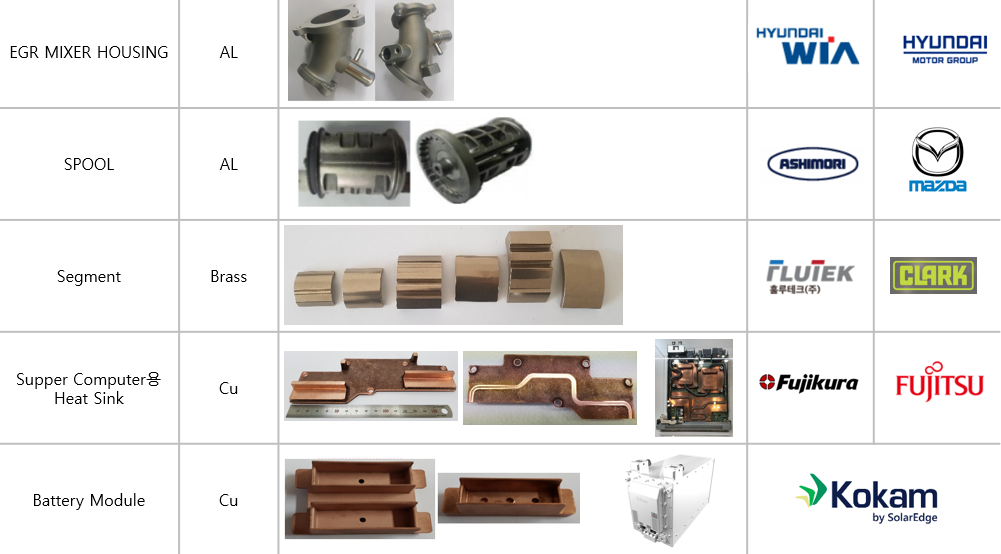 EGR MIXER HOUSING,SPOOL,Heat Sink,Battery Module